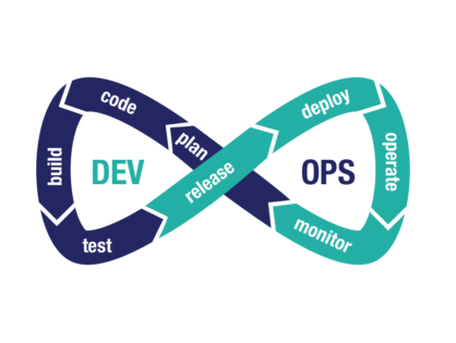 DevOps (Development and Operations) Transformation